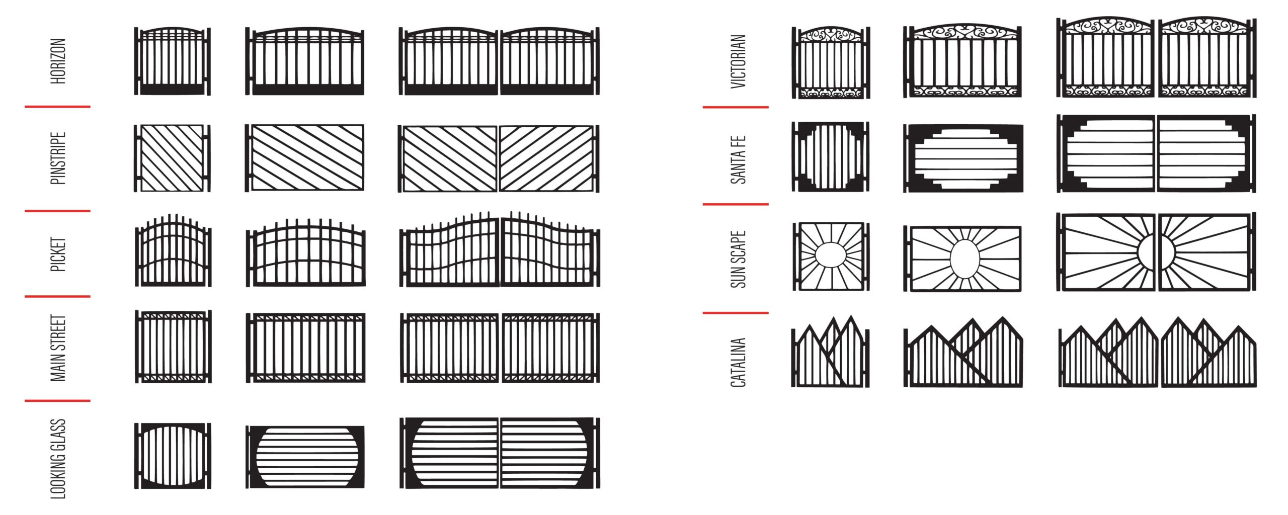 Gate Design Ideas in Chandler - Kaiser Garage Doors & Gates