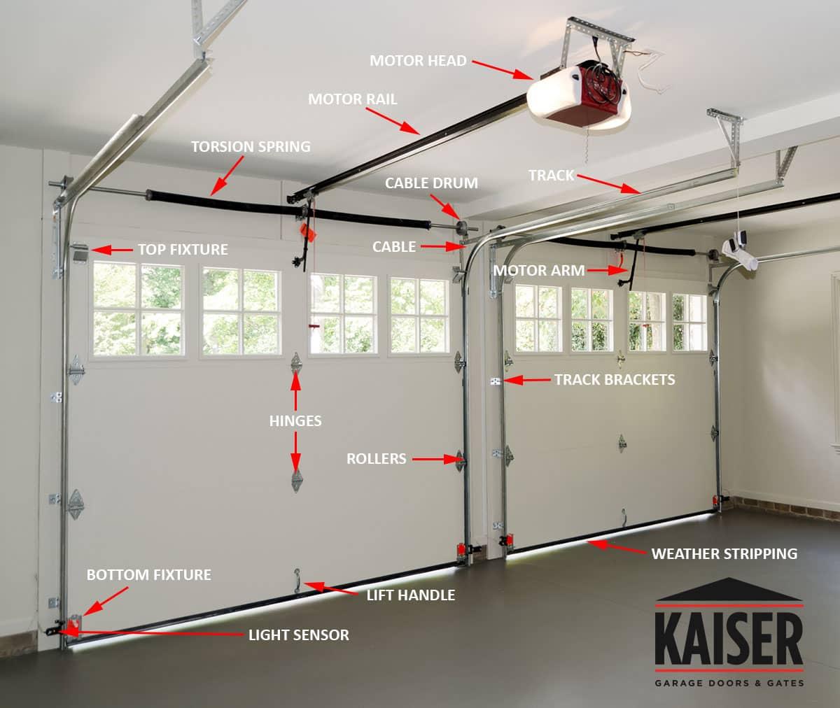 garage door parts in Chandler
